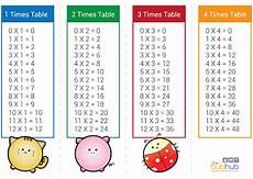 simple times table printable sheets times tables 4 times table table