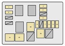 toyota rav4 xa10 1998 1999 fuse box diagram auto genius