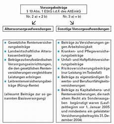 riester nachgelagerte besteuerung berechnen das alterseink 252 nftegesetz die berufsst 228 ndische
