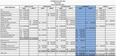 terbaru contoh laporan laba rugi perusahaan jasa sahabat akuntansilengkap com