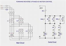 wiring diagram for motor starter 3 phase forward ac control at three in circuit