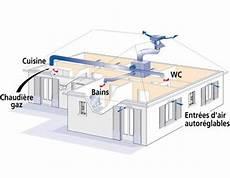 La Vmc Gaz Schema Electrique