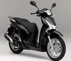 Comparatif Scooter 125