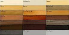 Laminat Farben Tabelle
