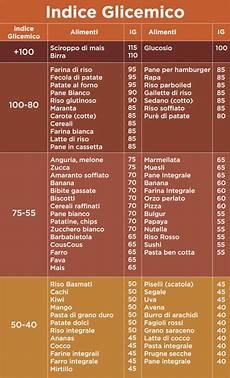 lista alimenti senza carboidrati oscillazioni glicemiche malattie croniche tumori