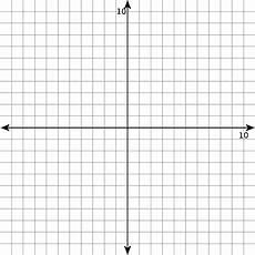 31 99 scatter plots worksheet worksheet project list