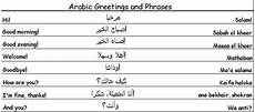 arabic worksheets greetings 19823 2 key points you must to learn arabic language fast