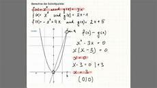 schnittpunkte quadratischen und linearen funktionen
