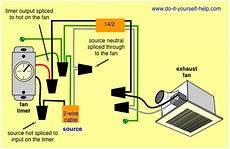 wiring diagrams for a ceiling fan and light kit do it yourself help com