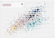 tout en direct 3531 mapping des concurrents sur le march 233 de la grande distribution monoprix et grande distribution