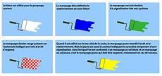 Signalisation Code De La Route Gratuit Tests Et Cours