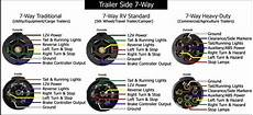 standard and traditional wiring configurations for 7 way trailer connectors etrailer com