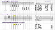 Umrechnungen Fl 228 Chen Und Volumeneinheiten