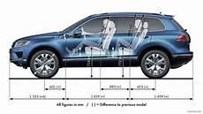2015 Volkswagen Touareg Dimensions Hd Wallpaper 60