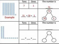 place value worksheets tes 5289 place value worksheet aimed at year 2 maths no problem chapter 1 lesson 2 teaching