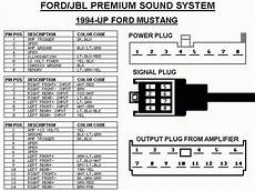 2003 mustang stereo wiring diagram ford car radio stereo audio wiring diagram autoradio connector wire installation schematic