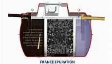 micro station epuration sans electricite prix et fonctionnement micro station d 233 puration individuelle