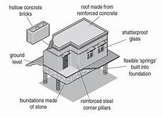 earthquake proof house plans plate tectonics mrs conrad s kis igcse geography support