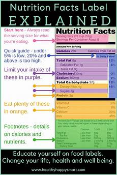 why is it important to read nutrition labels nutritionwalls