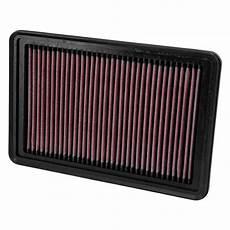 k n 174 33 2480 33 series panel air filter 10 75 quot l x