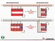 surge arrester wiring diagram surgetek useful information