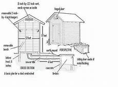 smoker house plans this site offers different types of smokehouses and