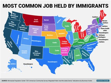 Countries By Immigrants