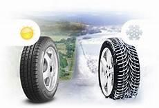 pression pneu hiver conseils pneus pression de gonflage