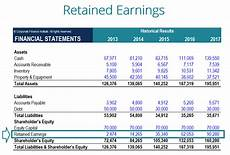 what are retained earnings guide formula and exles