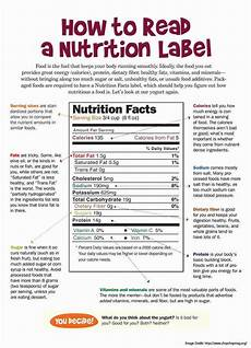 50 blank nutrition label worksheet in 2020 with images