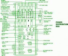 Fuse Box Ford 1998 Exposition Power Distribution Diagram