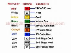 heat thermostat wire color can i install a smart thermostat with this wire config homeimprovement