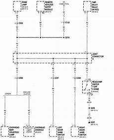 97 dakota wiring diagram how do i stop my dome light from when i my door 97 dodge 1500 their is a