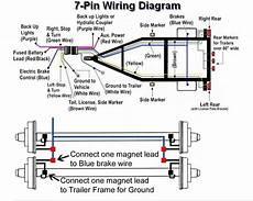 image result for aristocrat trailer wiring diagram parts for potato trailer wiring diagram