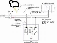surge diverter wiring diagram volovets info
