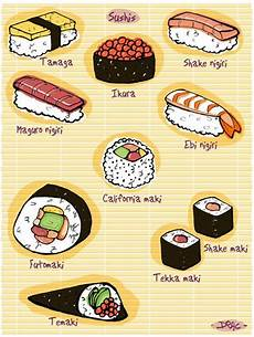 Pin By Telnara On Random Awesomeness Types Of Sushi