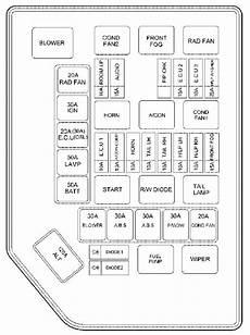 hyundai accent 1995 fuse box hyundai accent 2000 2005 fuse box diagram auto genius