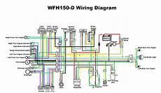 Pride Maxima Wiring Diagram Wiring Diagram
