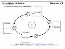 seasons worksheets for 8th grade 14804 resultado de imagen para activity seasons rotation science worksheets weather lessons