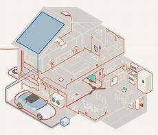 house wiring diagram ppt isometric illustration
