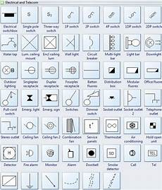 wiring diagram symbols chart electrical plan symbols electrical plan home electrical wiring