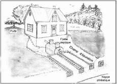coût d une vidange de fosse septique plan fosse septique renseignements pour l 39 installation