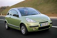 Popular Hyundai Cars Citroen C3 Cars Wallpaper Gallery