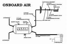 12 Volt Diagram Symbols Wiring Diagram Database