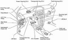 toyota yaris wiring diagram circuit wiring diagrams