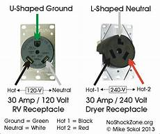 wiring 240 volt outlet mis wiring a 120 volt rv outlet with 240 volts no shock zone