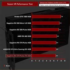 rx 570 test sapphire rx 570 pulse itx sff gpu review kitguru part 5