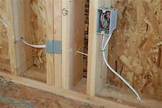 How Much Do Apartment Security Guards Make by Electricians For New Contruction
