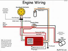 Starter Motor Wiring Diagram Chevy by How To Wire A Relay To A Starter Motor Impremedia Net