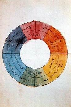 teoria das cores livro wikip 233 dia a enciclop 233 dia livre